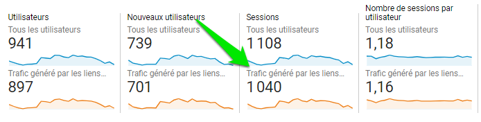 les sessions dans google analytics